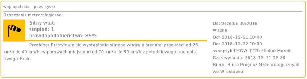 ostrzeżenie.png
